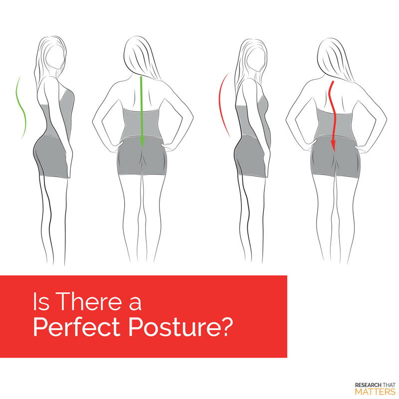 Chiropractic Kissimmee FL Perfect Posture